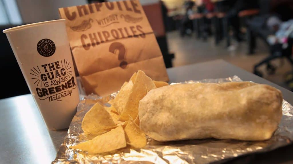 Burritos - Chipotle Mexican Grill Current Menu Prices